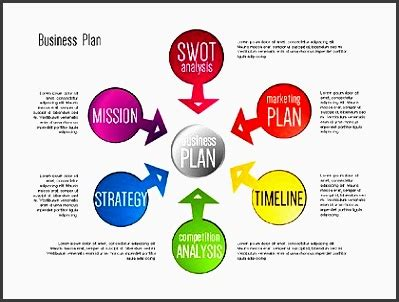 Sample of free business plan
