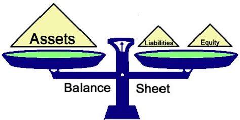 13 Sample Business Plan Templates - Business Templates