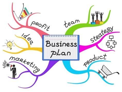 Sample of free business plan